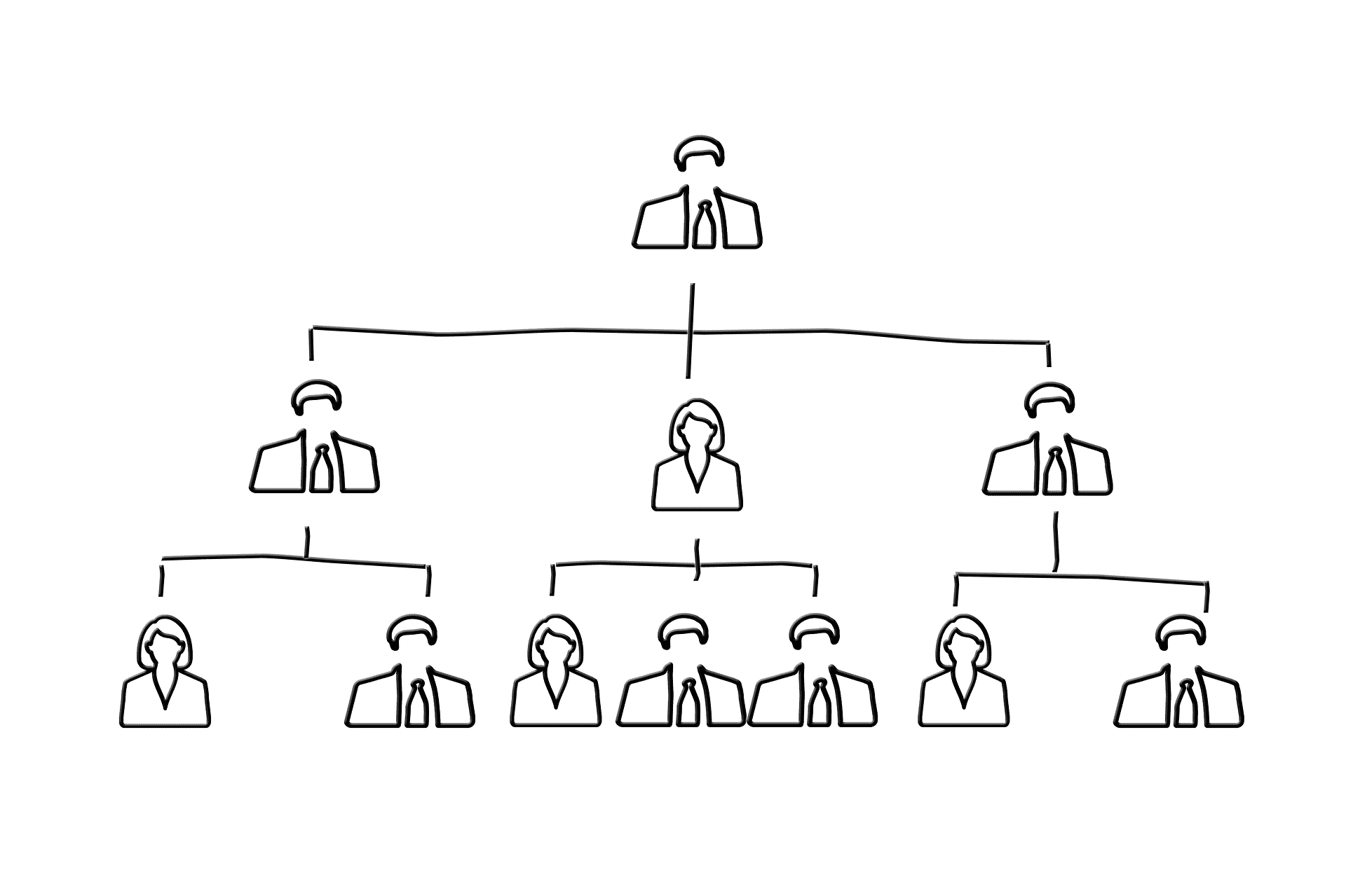 Different cultures have different attitudes to organisational structure